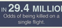 Odd of being killed on a flight infographic